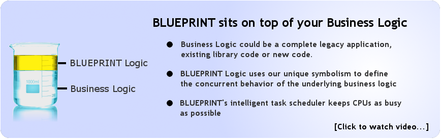 BLUEPRINT Logic